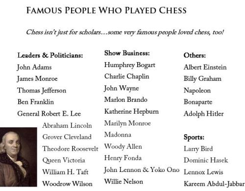 famous-people-who-played-chess