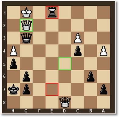 chessend7April