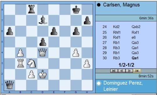 Dominguez vs Carlsen round 2 end position 1/2