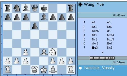 Ivanchuk vs Wang round 2 move 7
