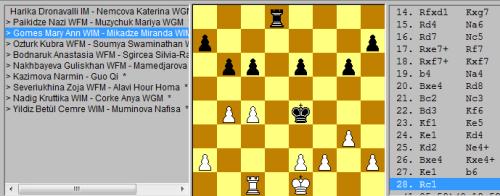 Ke1 Checker