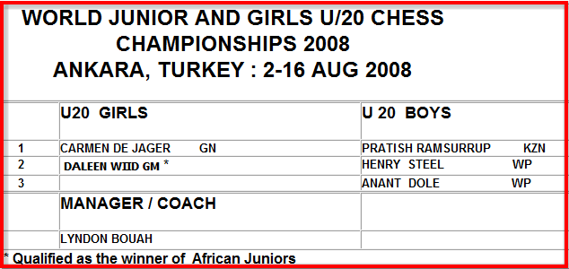 Asian Junior Championships, Chennai, India, 5-14 December 2008