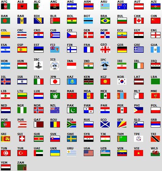 dresden-nations