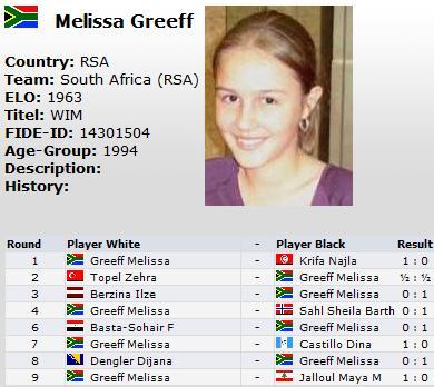 melissa-statistics