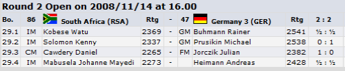 results-round-2-dresden-sa