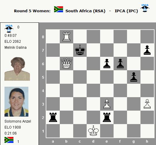 round-5-anzel1