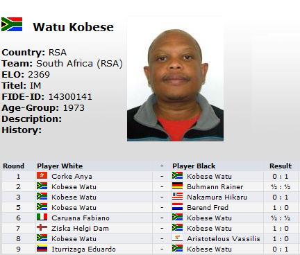 watu-statistics