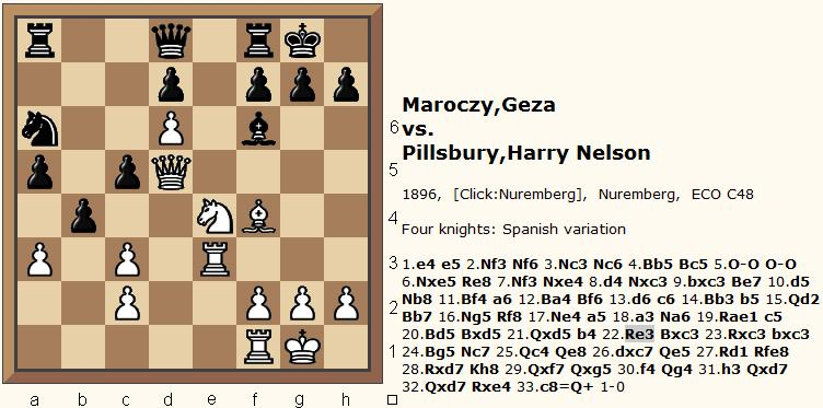 chess-pillsbury-vs-maroczy-1896