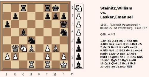 chesslasker1895vssteinitzst-petersburg