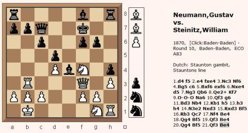 chesssteinitz1870vsneumannbadenbaden
