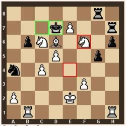chessposition