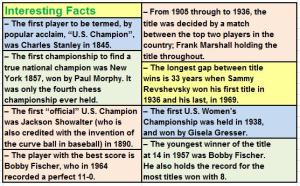 chess-facts