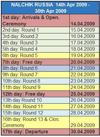 nalchik-2009-schedule