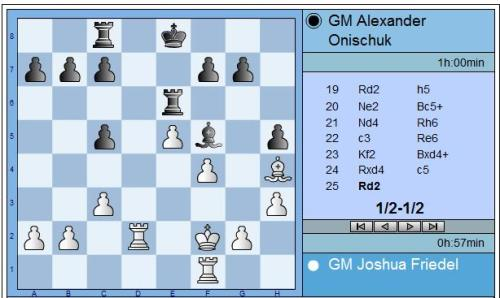 Onischuk end position