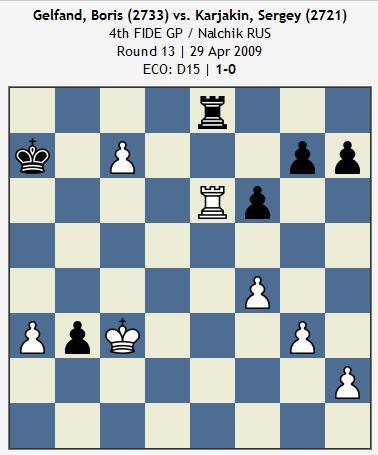 round-13-gelfand-vs-sergey