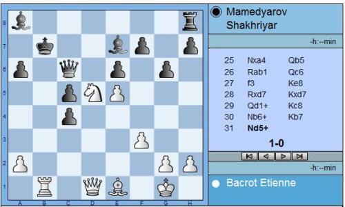 round-9-bacrot-vs-mamedjarov