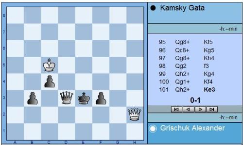 round-9-grischuk-vs-kamsky
