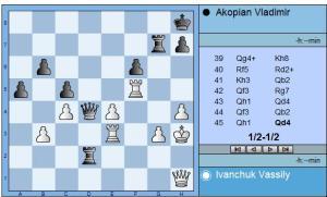 Nalchik round-9-ivanchuk-vs-akopian 1/2