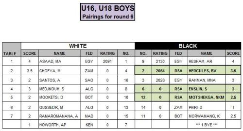 African youth pairings round 6 boys U16 U18