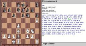 Anand round 6