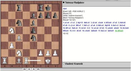 Kramnik vs Radjabov round 6