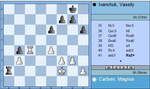 MTel Chess Round 3 Carlsen vs Ivanchuk move 41