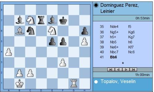MTel Chess Round 3 Topalov vs Dominguez move 41