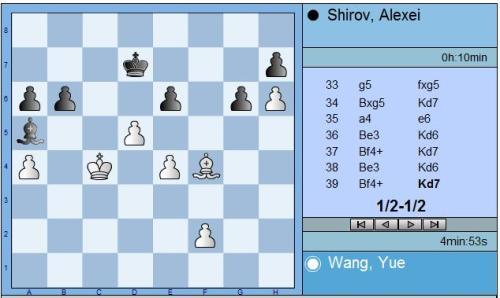 MTel Chess Round 3 Wang vs Shirov end position 1/2