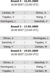 Pairings Rounds: 4-5-6