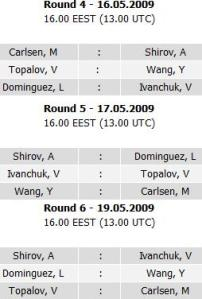 Pairings Rounds: 4-5-6