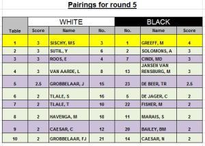 pairings-round-5