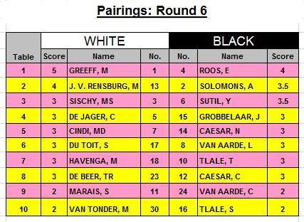 pairings-round-6
