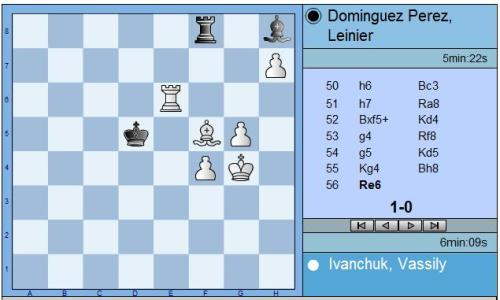 Round 10 Ivanchuk vs Dominguez final position