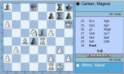 Round 10 Shirov vs Carlsen final position