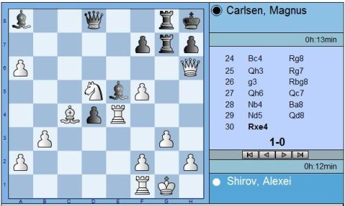 Round 10 Shirov vs Carlsen final position