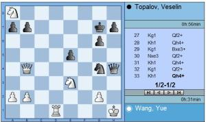Round 10 Wang vs Topalov final position