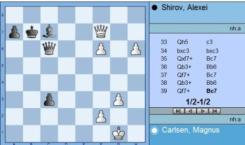 Round 4 Carlsen vs Shirov end position