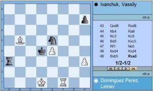 Round 4 Dominguez vs Ivanchuk end position