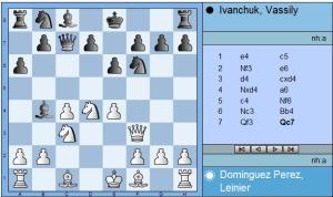 Round 4 Dominguez vs Ivanchuk move 7