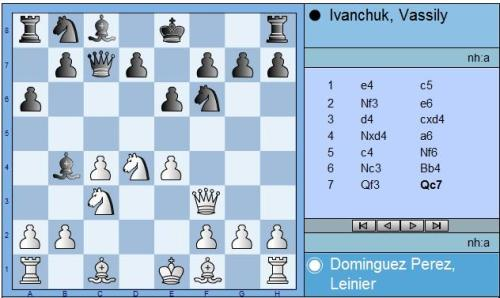 Round 4 Dominguez vs Ivanchuk move 7