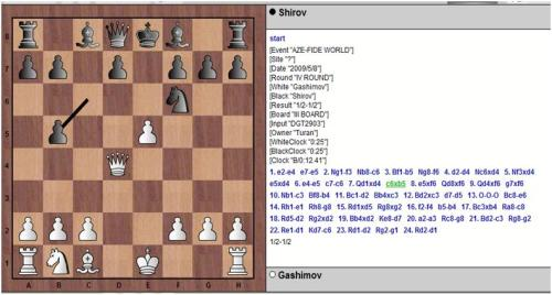 round 4 Gashimov vs Shirov