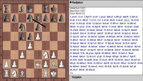 Round 4 Karjakin vs Radjabov