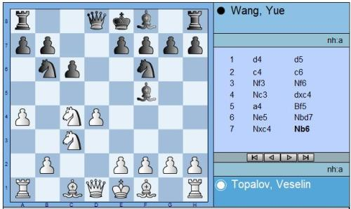 Round 4 Topalov vs Wang move 7