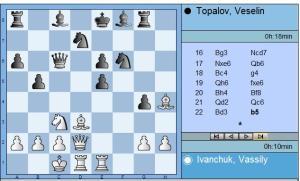 Round 5 Ivanchuk vs Topalov move 22