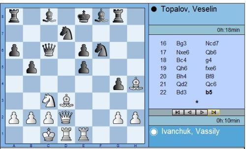 Round 5 Ivanchuk vs Topalov move 22