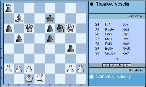 Round 5 Ivanchuk vs Topalov move 30