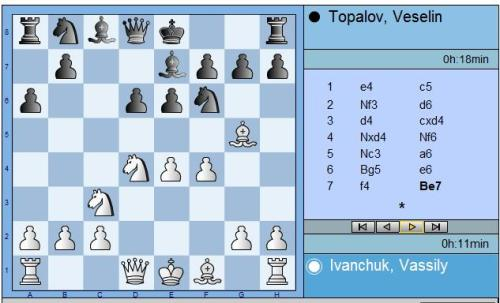Round 5 Ivanchuk vs Topalov move 7