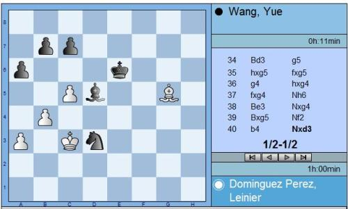 Round 6: Dominguez vs Wang 1/2