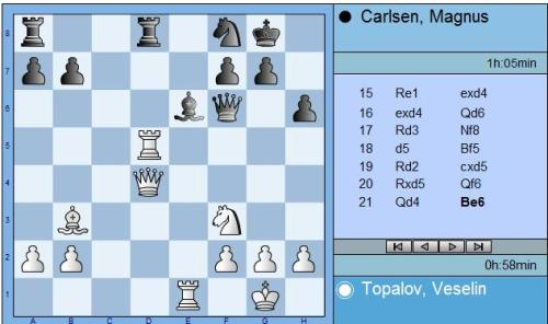Round 6 Topalov vs Carlsen move 21