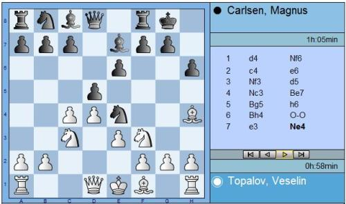 Round 6 Topalov vs Carlsen move 7